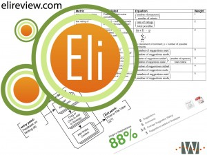 Eli review logo superimposed over algorithm, flow diagrams