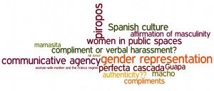 Multilingual Study Abroad Wordle