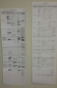 Syllabus Planning Printouts