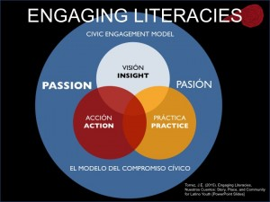 Engaging Literacies