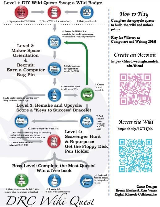 """DRC Wiki Quest Game Board, featuring a path of incremental quest steps, such as """"Sign up for the DRC Wiki,"""" """"Find a Wiki article to emulate,"""" """"Brainstorm topics to add to the Wiki,"""" and so forth"""