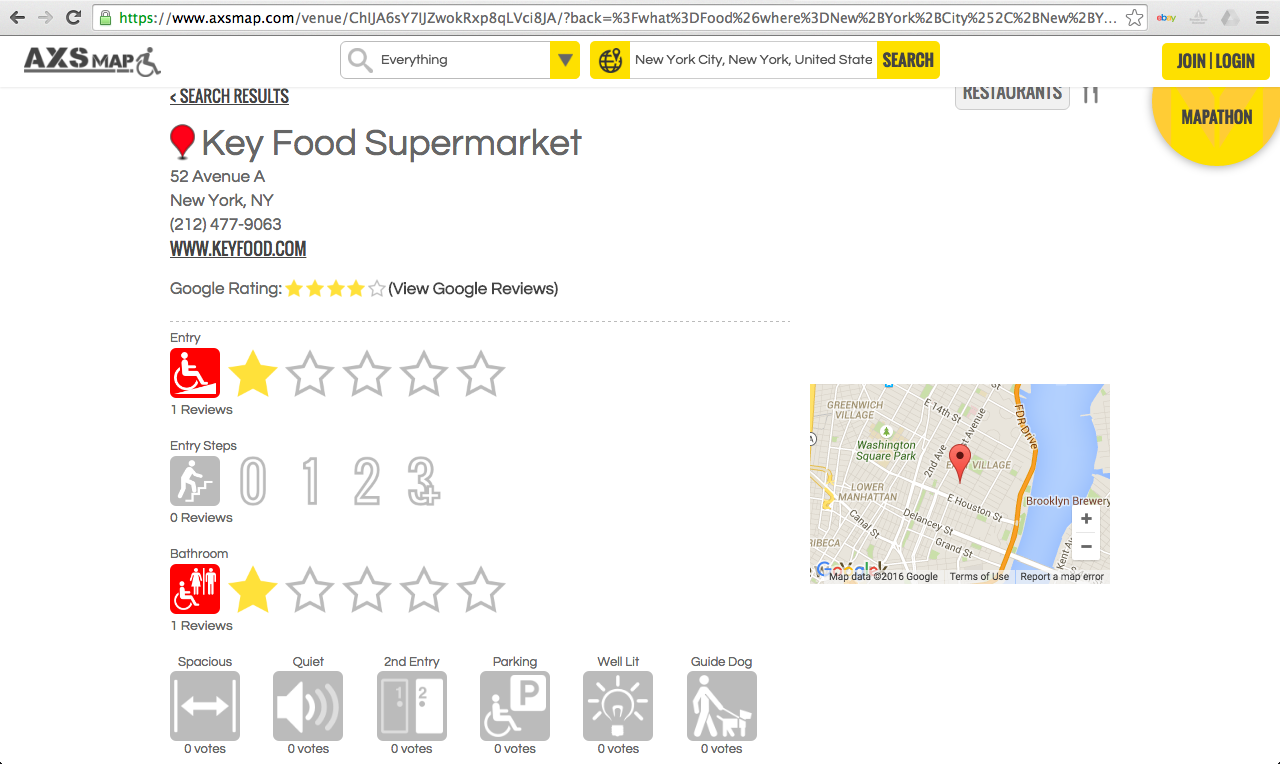 "A screenshot of AXSMap.com. The page shows accessibility information on Key Food Supermarket in New York City, New York. On the left, reviewers have given the establishment one out of five stars for categories ""entry"" and ""bathroom."" On the right, the grocery's location is displayed on a small Google map. Citation: AXS Map. ""AXS Map: Inaccessible Grocery."" Copyright: Fair Use. <goo.gl/z4uRaD>"