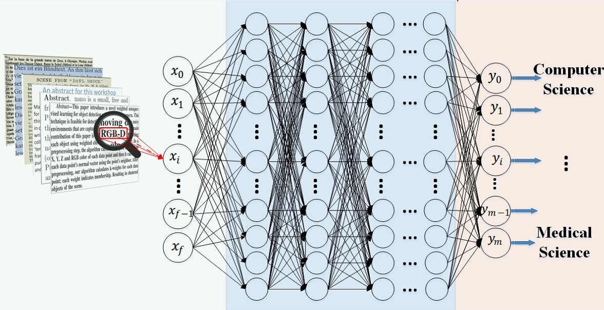Inscrutable Ai Deep Learning And The Problem Of Technology And Trust