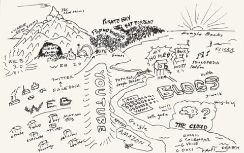 Map of Digital Landscape
