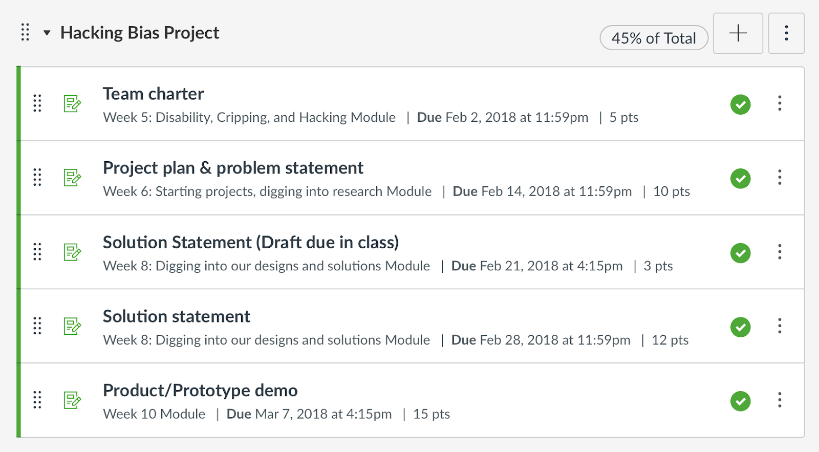 Screenshot of the hacking bias assignment components from the learning management system. Includes team charter, project plan & problem statement, solution statement, and product demo. Each assignment as due dates and the associated points listed.