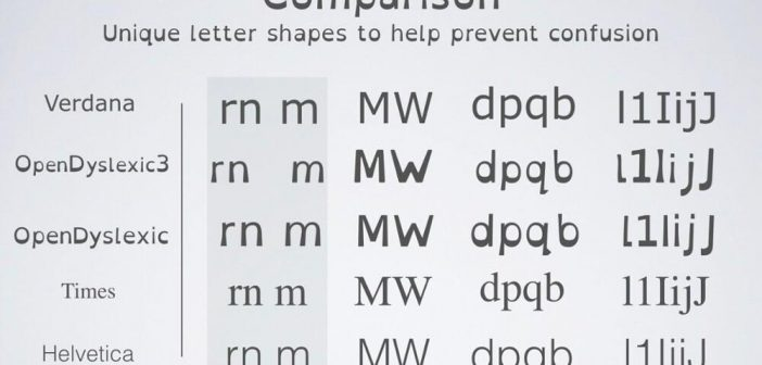 Open Dyslexic font comparison chart