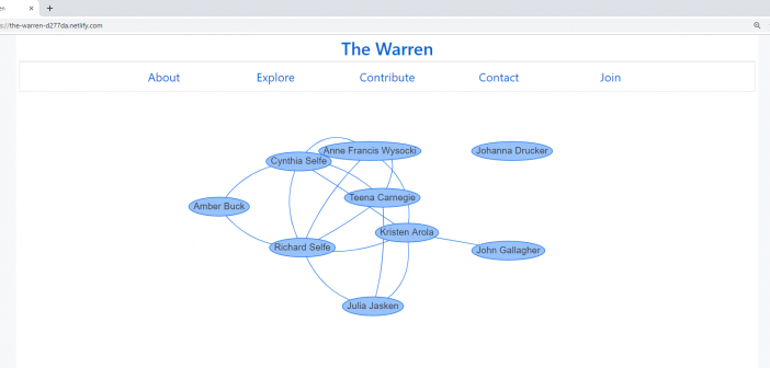 The Warren's homepage, featuring the prototype relationship graph. The graph currently contains the names of authors from one week of readings in Digital Rhetoric and Literacy, as a model for future connections.